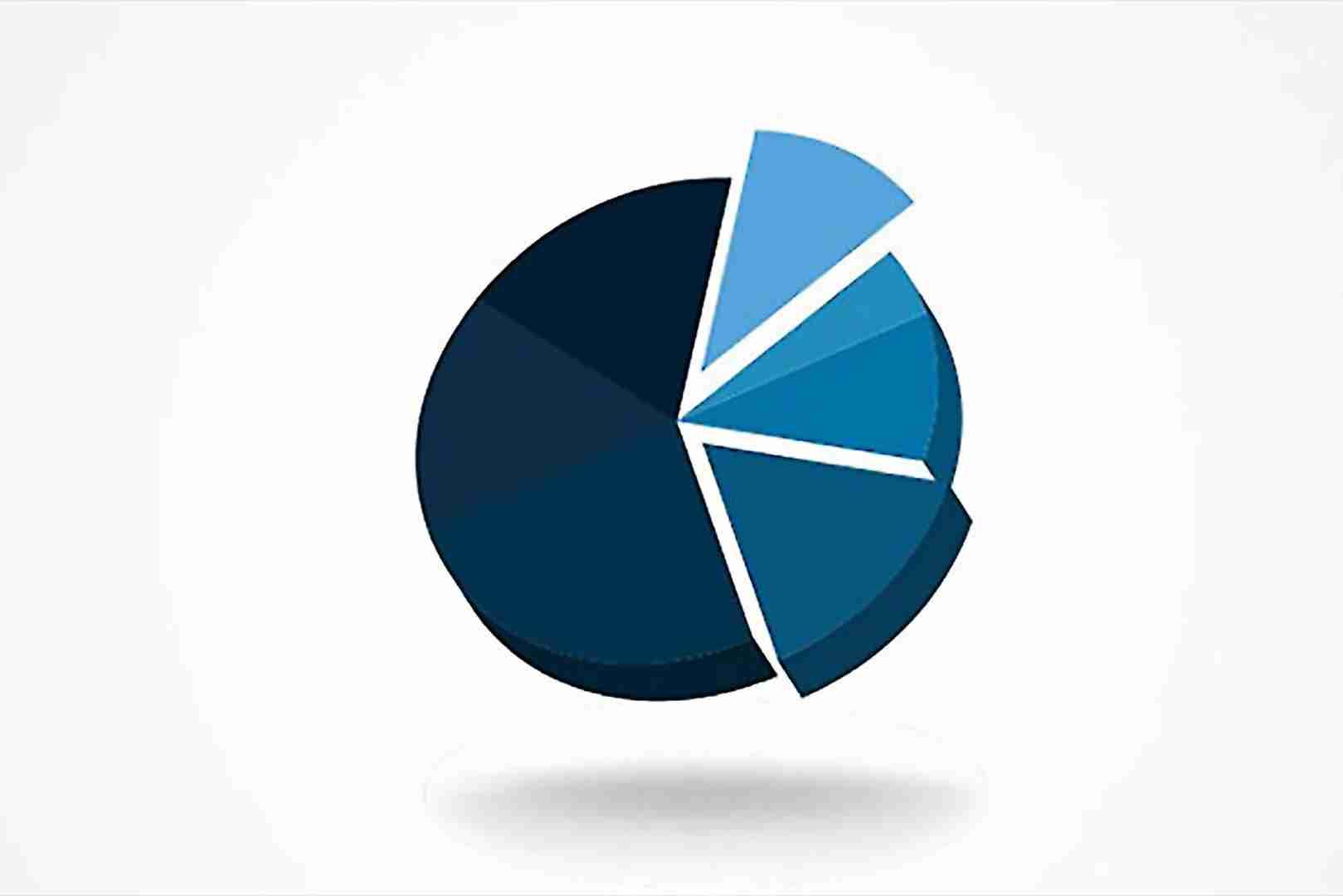 盈利能力统一理论的3个要素 (信息图)
